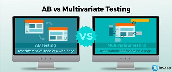 AB Testing vs MVT testing
