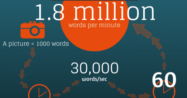 Infographic-A-Pictures-Worth-1.8-Million-Words