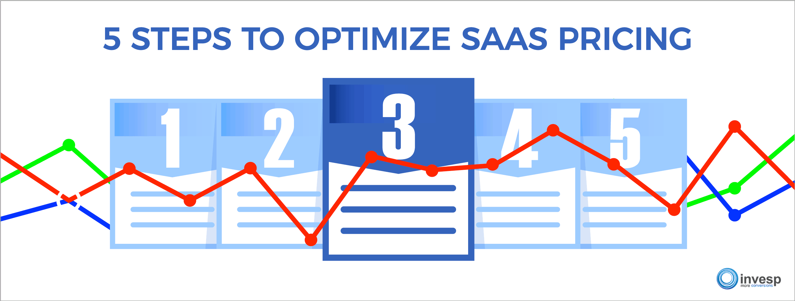 Optimize SaaS pricing Strategy
