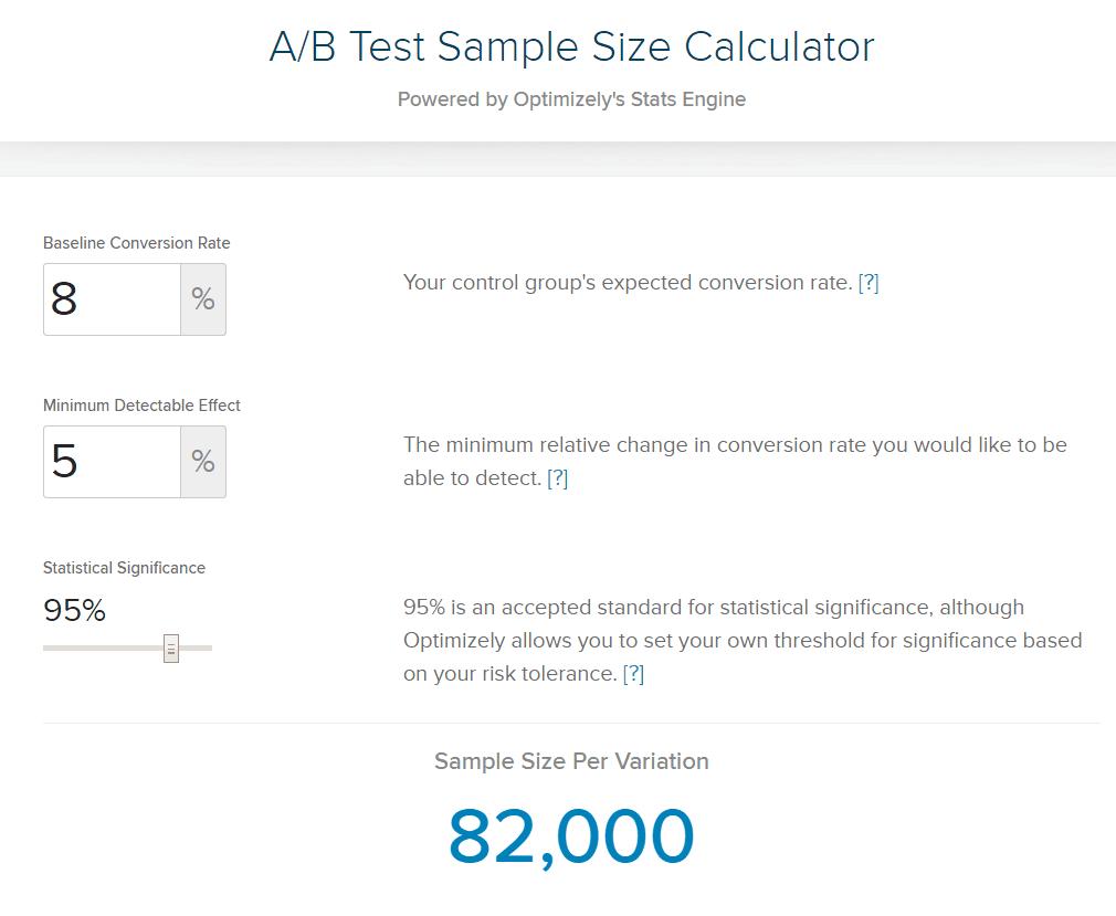 A/B Testing Statistics Made Simple
