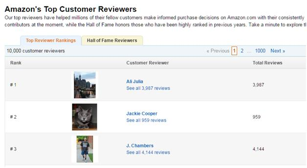 amazon top customer reviews
