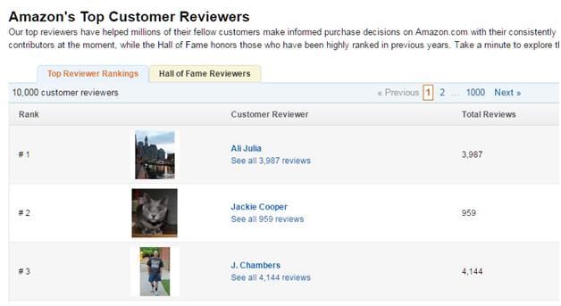 amazon top customer reviews
