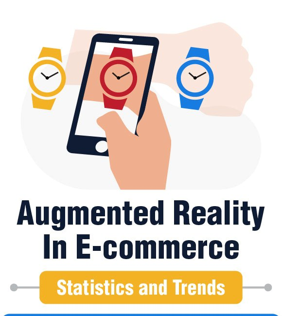 Augmented Reality in E-commerce - Statistics and Trends