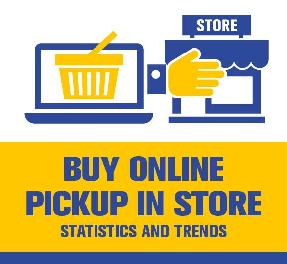 Buy Online Pickup Instore Statistics and Trends