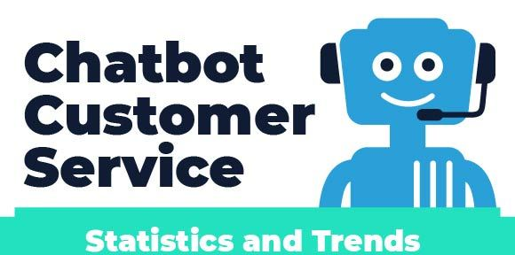 Chatbot in customer service Industry - Statistics and Trends