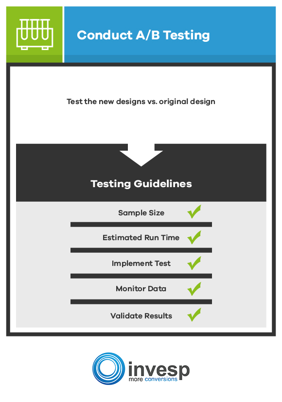 Conduct A/B Testing Conversion Optimization System