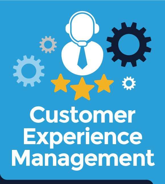 The Importance of Customer Experience Management – Statistics and Trends [Infographic]
