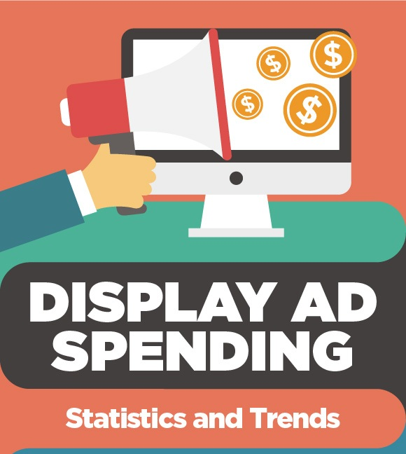 digital-display-ad-spending-featured-image