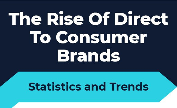The Rise Of Direct To Consumer (D2C) Brands - Statistics and Trends