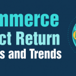 E-commerce Product Return Rate – Statistics and Trends [Infographic]