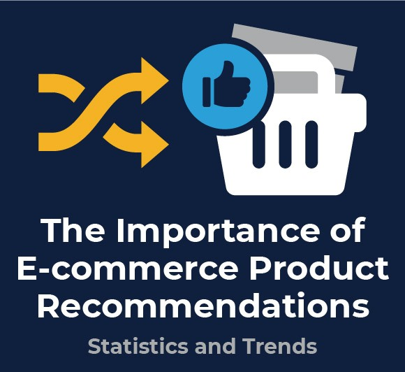 The Importance of Cross Selling and E-commerce Product Recommendations – Statistics and Trends [Infographic]