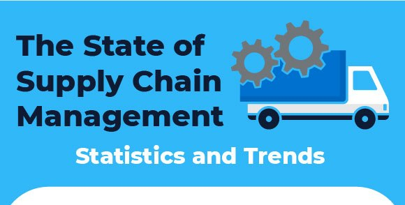 The State Of Supply Chain Management - Statistics and Trends [Infographic]