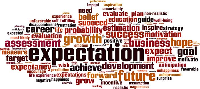 expectations-horizon