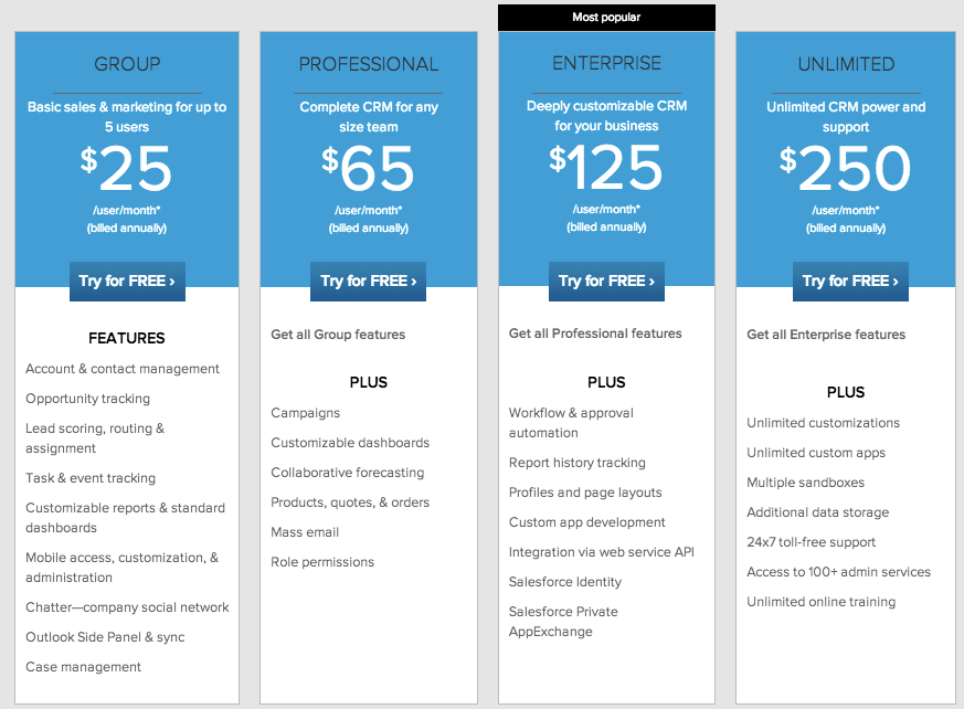 A/B Test Pricing Tiers on SaaS pricing Page