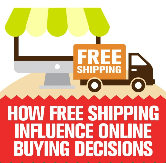 How Free Shipping Influence Online Buying Decisions