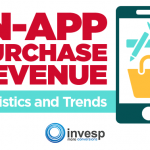 Global In-app Purchase Revenue Statistics and Trends [Infographic]