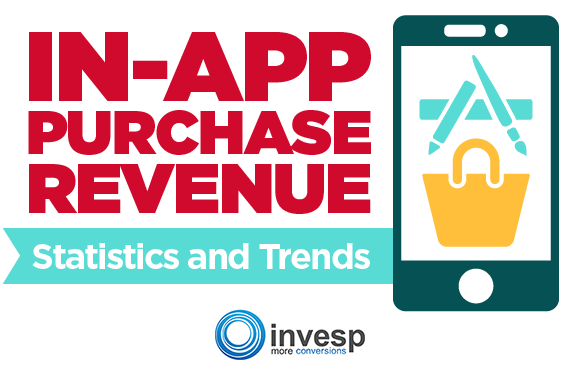 Global inapp purchases