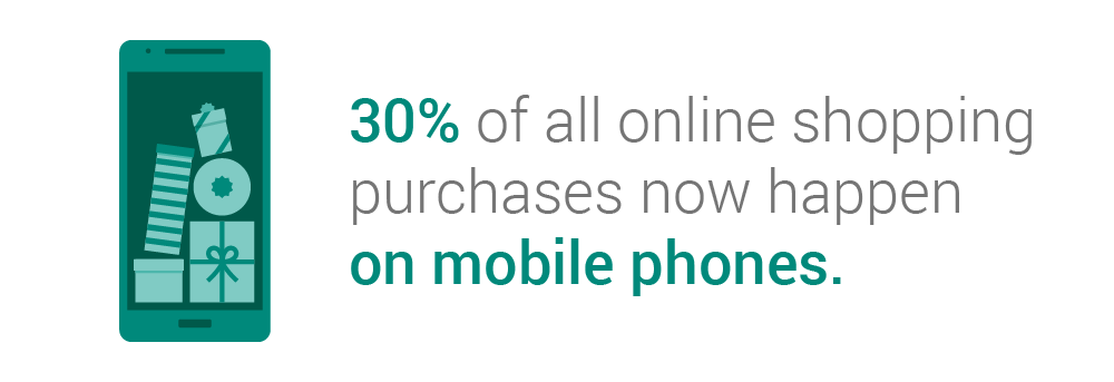 mobile shopping statistic graphic