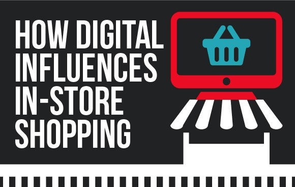 How digital influence in-store shopping behavior