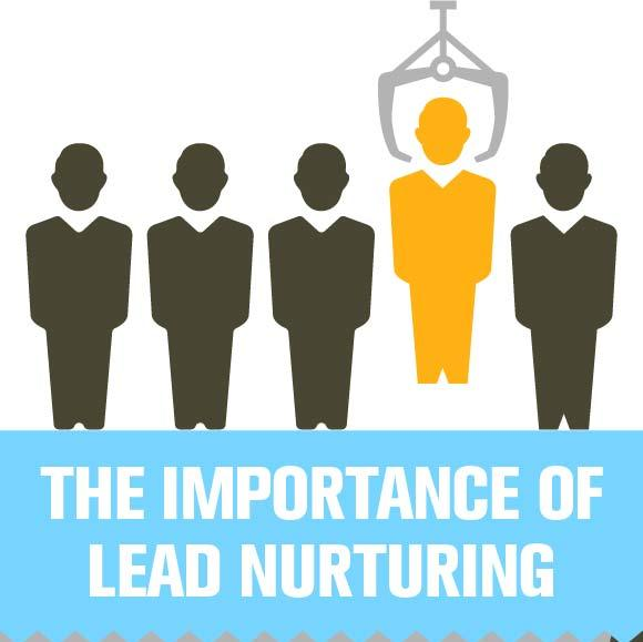 The importance of lead nurturing