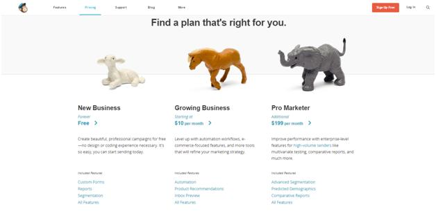 mailchimp-pricing-plan