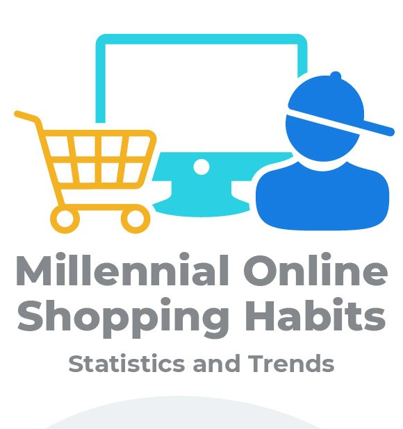 Millennial Online Shopping Habits – Statistics and Trends [Infographic]