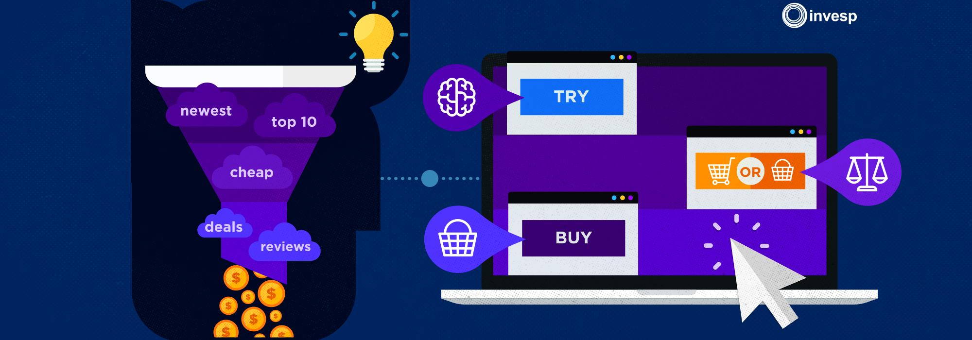 Optimizing your website for every stage of online buying cycle