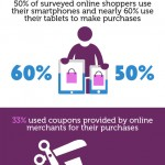 Online Consumer Shopping Habits and Behavior