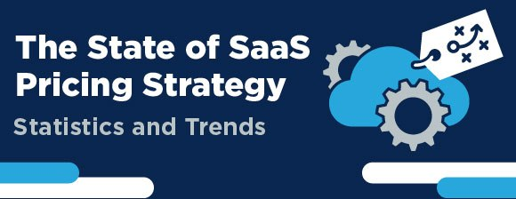 The State of SaaS pricing Statistics and Trends