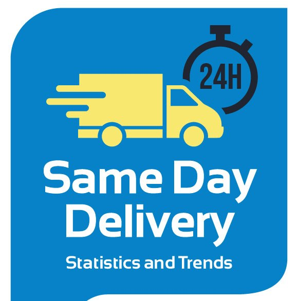 Same day delivery Statistics and trends