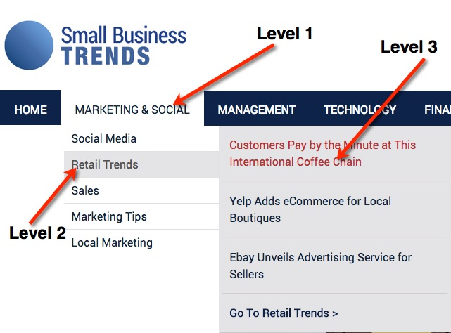 small-business-trends-navigation