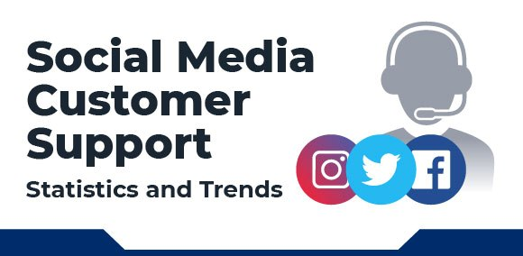 The State of Social Media Customer Support - Statistics and Trends [Infographic]