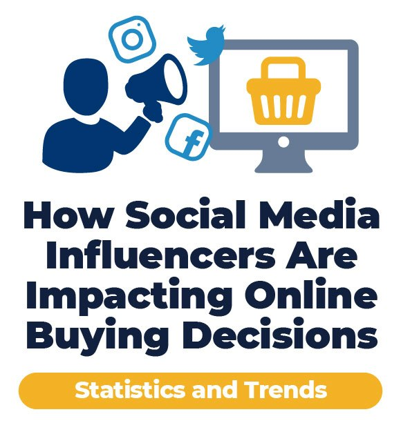 how social media influencers are impacint online buying decisions