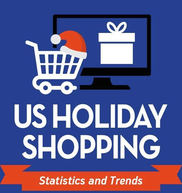 The state of US Holiday Shopping