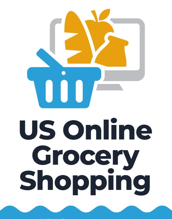 US Online Grocery Shopping  - Statistics and Trends [Infographic]